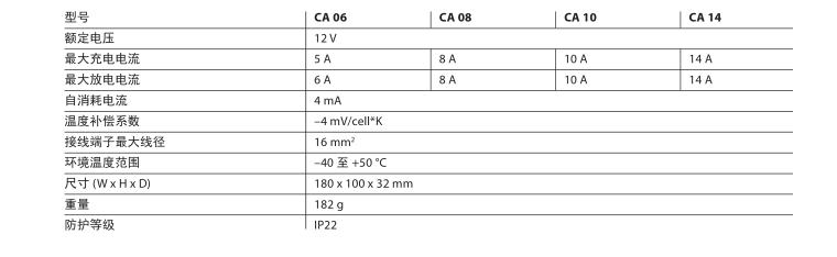 CA6  10  14 2.png