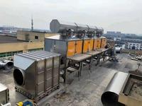 环保废气处理设备催化燃烧原理